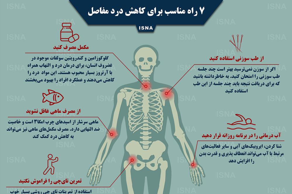 اینفوگرافی / ۷ راه مناسب برای کاهش درد مفاصل